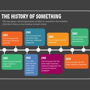 Storyline 2: The History of Something Interactive Timeline